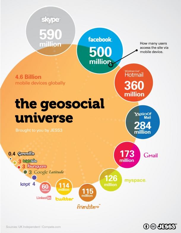 Geosocial-universal-infographic